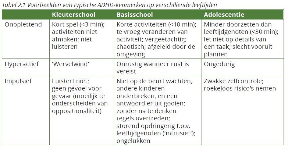 voorbeelden van typische ADHD-kenmerken op verschillende leeftijden