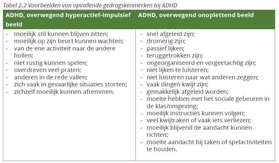 Voorbeelden van opvallende gedragskenmerken bij ADHD